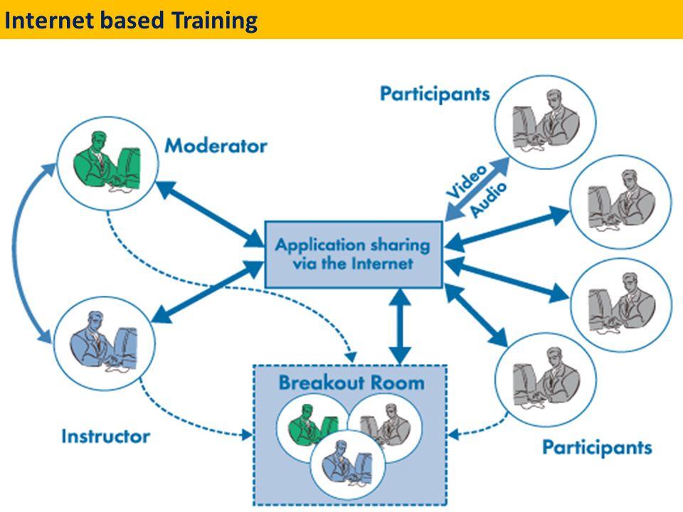 Internet based Training