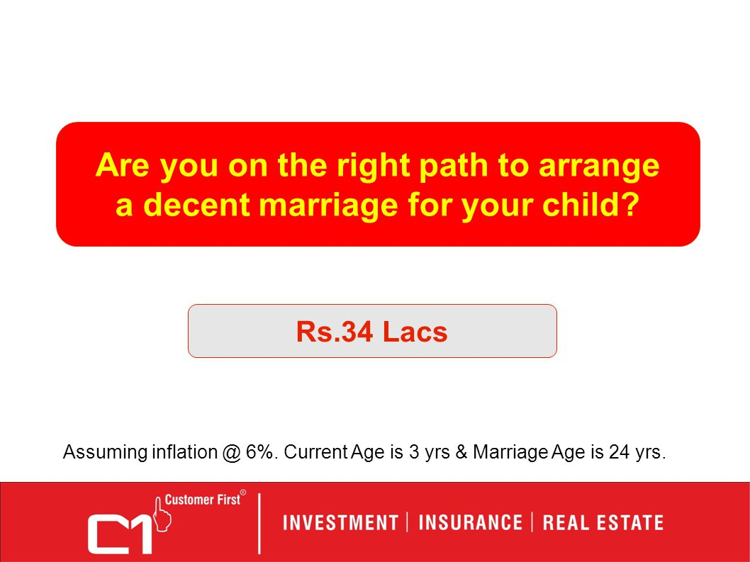 Are you on the right path to arrange a decent marriage for your child? Assuming inflation @ 6%. Current Age is 3 yrs & Marriage Age is 24 yrs.