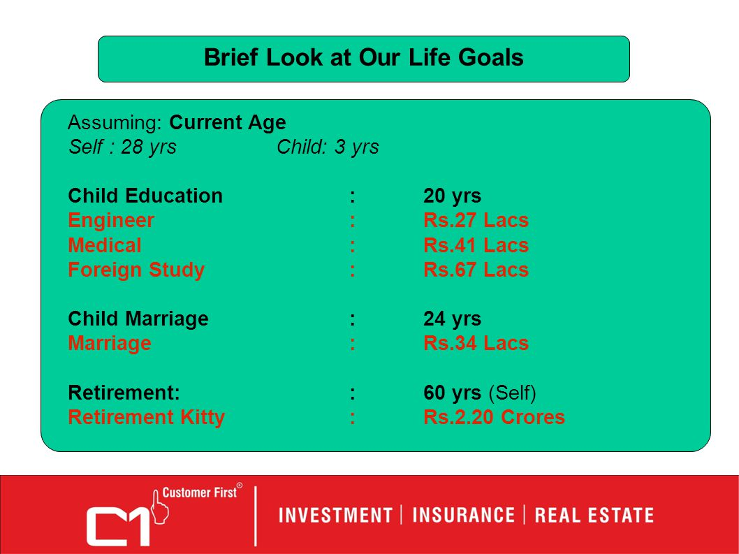 Brief Look at Our Life Goals Assuming: Current Age Self : 28 yrsChild: 3 yrs Child Education:20 yrs Engineer:Rs.27 Lacs Medical:Rs.41 Lacs Foreign Stu