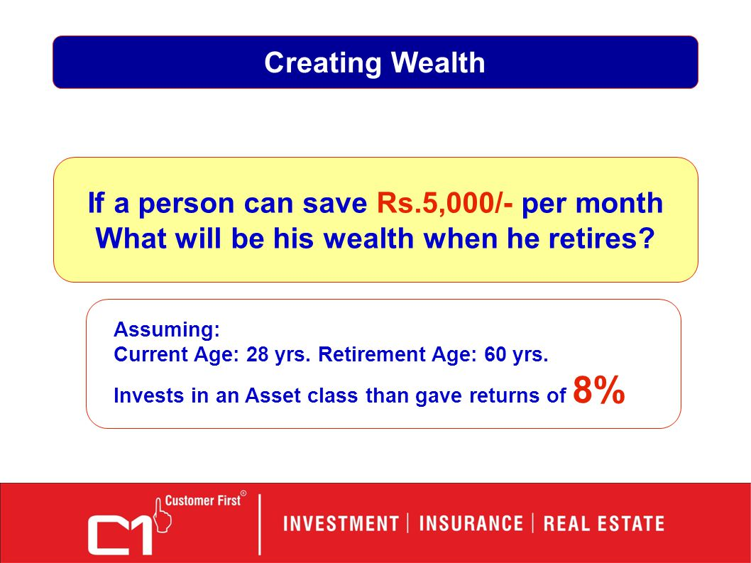 If a person can save Rs.5,000/- per month What will be his wealth when he retires.