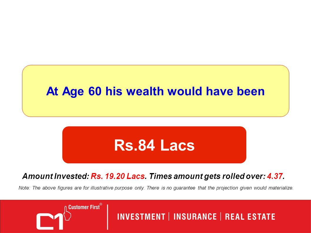 At Age 60 his wealth would have been Rs.84 Lacs Amount Invested: Rs. 19.20 Lacs. Times amount gets rolled over: 4.37. Note: The above figures are for