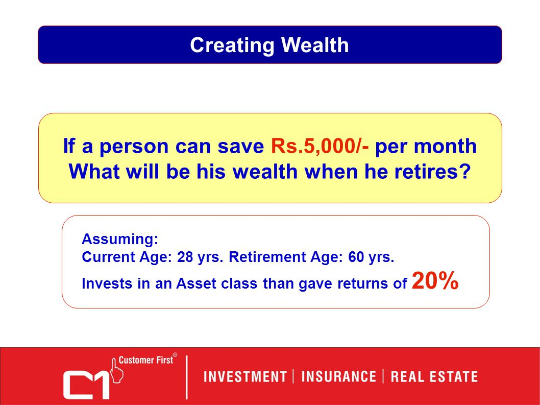 If a person can save Rs.5,000/- per month What will be his wealth when he retires? Assuming: Current Age: 28 yrs. Retirement Age: 60 yrs. Invests in a