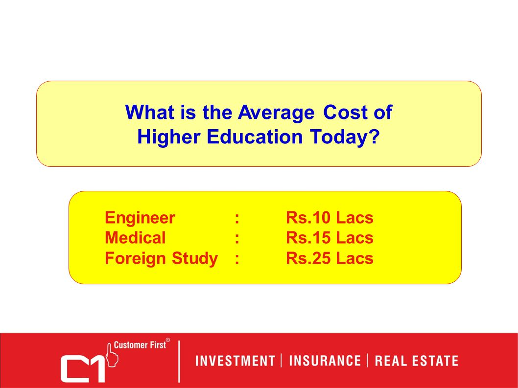 What is the Average Cost of Higher Education Today? Engineer:Rs.10 Lacs Medical:Rs.15 Lacs Foreign Study:Rs.25 Lacs