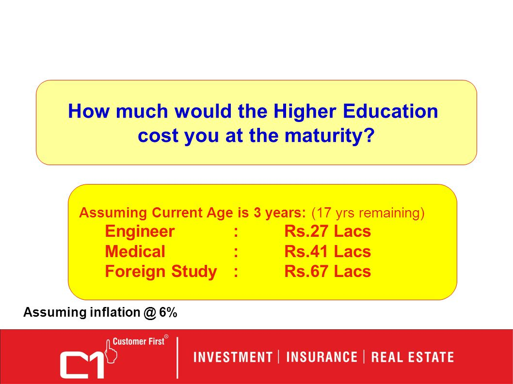 Assuming Current Age is 3 years: (17 yrs remaining) Engineer:Rs.27 Lacs Medical:Rs.41 Lacs Foreign Study:Rs.67 Lacs How much would the Higher Education cost you at the maturity.