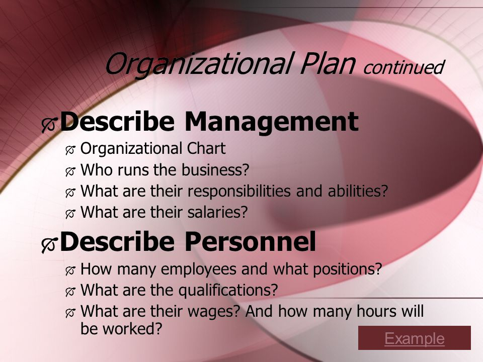 Organizational Plan continued Describe Management Organizational Chart Who runs the business.