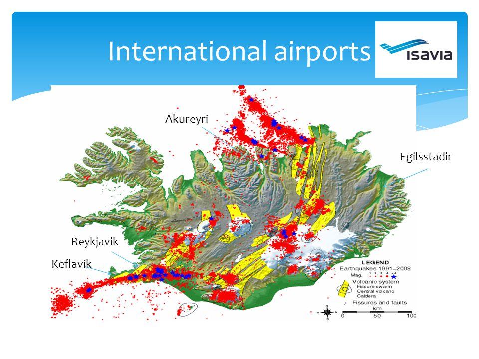International airports Keflavik Reykjavik Akureyri Egilsstadir