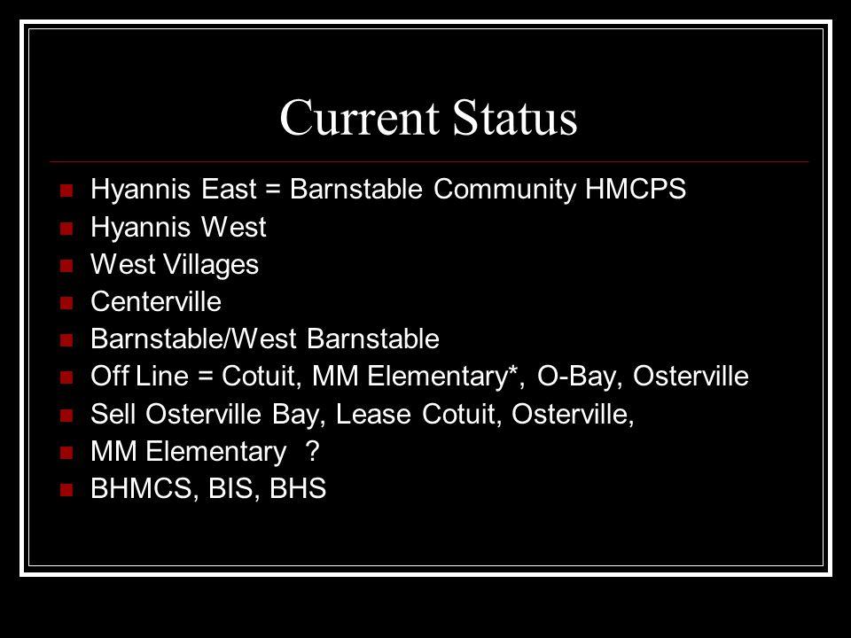 Current Status Hyannis East = Barnstable Community HMCPS Hyannis West West Villages Centerville Barnstable/West Barnstable Off Line = Cotuit, MM Eleme