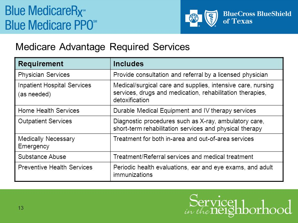 13 Medicare Advantage Required Services RequirementIncludes Physician ServicesProvide consultation and referral by a licensed physician Inpatient Hospital Services (as needed) Medical/surgical care and supplies, intensive care, nursing services, drugs and medication, rehabilitation therapies, detoxification Home Health ServicesDurable Medical Equipment and IV therapy services Outpatient ServicesDiagnostic procedures such as X-ray, ambulatory care, short-term rehabilitation services and physical therapy Medically Necessary Emergency Treatment for both in-area and out-of-area services Substance AbuseTreatment/Referral services and medical treatment Preventive Health ServicesPeriodic health evaluations, ear and eye exams, and adult immunizations