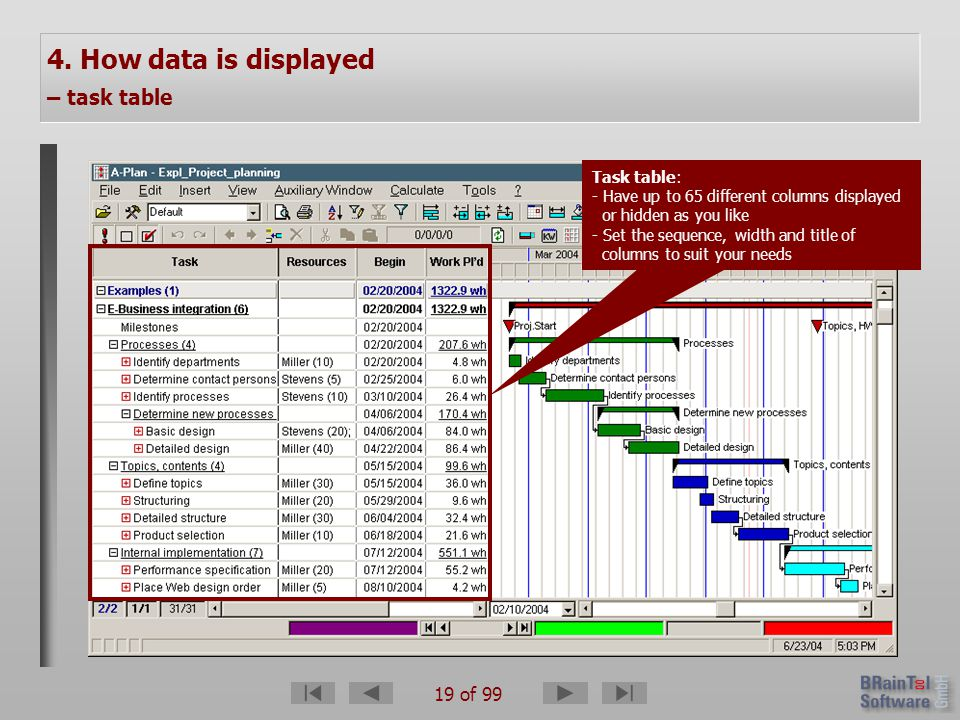19 of 99 4. How data is displayed – task table Task table: - Have up to 65 different columns displayed or hidden as you like - Set the sequence, width