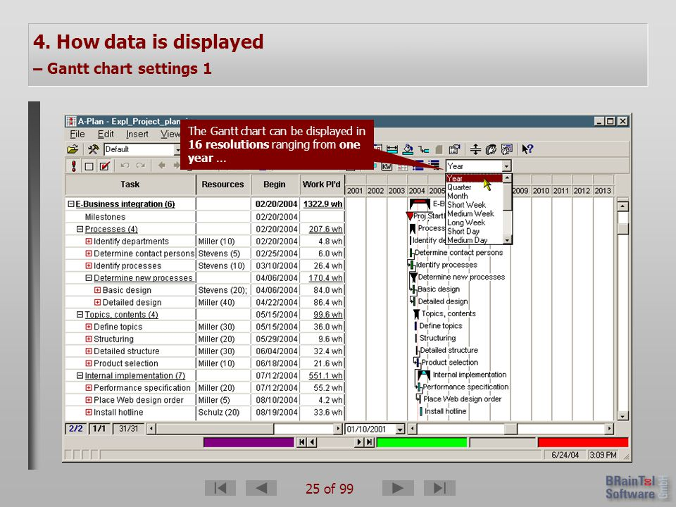 25 of 99 4. How data is displayed – Gantt chart settings 1 The Gantt chart can be displayed in 16 resolutions ranging from one year...