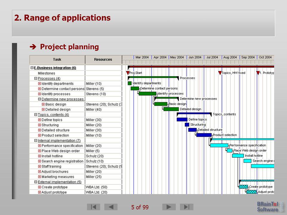 26 of 99 4.How data is displayed – Gantt chart settings 2...