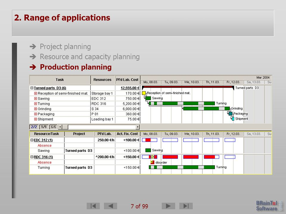 98 of 99 1.What is A-Plan for Windows. 2. Range of applications 3.