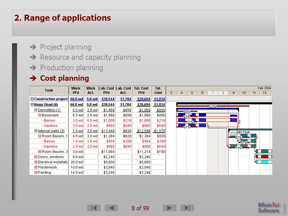 8 of 99 2. Range of applications èProject planning èResource and capacity planning èProduction planning èCost planning