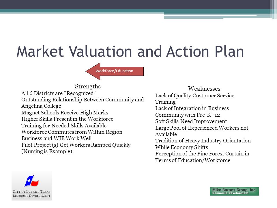 Market Valuation and Action Plan Secondary Targets for Lufkin/Angelina County 115112* Soil Preparation, Planting, and Cultivating 115114* Postharvest Crop Activities (except Cotton Ginning) 33321* Sawmill and Woodworking Machinery Manufacturing 3327* Machine Shops; Turned Product; and Screw, Nut, and Bolt Manufacturing 484122* General Freight Trucking, Long-Distance, Less Than Truckload 333993* Packaging Machinery Manufacturing 3335* Metalworking Machinery Manufacturing