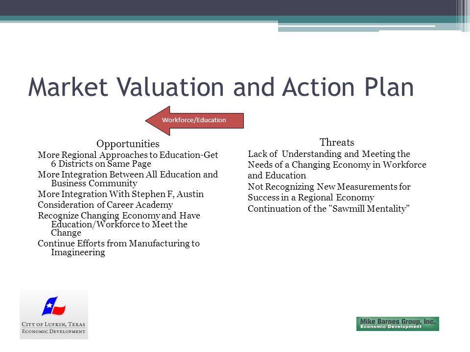 Market Valuation and Action Plan Opportunities More Regional Approaches to Education-Get 6 Districts on Same Page More Integration Between All Education and Business Community More Integration With Stephen F, Austin Consideration of Career Academy Recognize Changing Economy and Have Education/Workforce to Meet the Change Continue Efforts from Manufacturing to Imagineering Workforce/Education Threats Lack of Understanding and Meeting the Needs of a Changing Economy in Workforce and Education Not Recognizing New Measurements for Success in a Regional Economy Continuation of the Sawmill Mentality