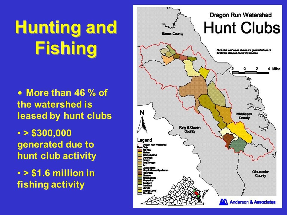 Hunting and Fishing More than 46 % of the watershed is leased by hunt clubs > $300,000 generated due to hunt club activity > $1.6 million in fishing activity
