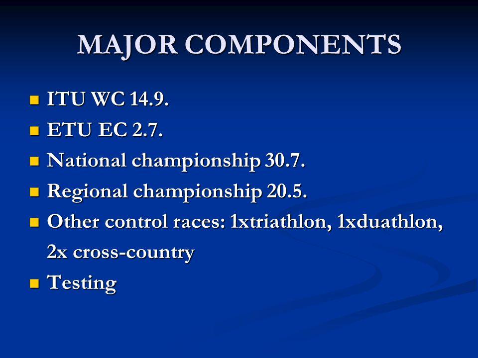 MAJOR COMPONENTS ITU WC 14.9. ITU WC 14.9. ETU EC 2.7.