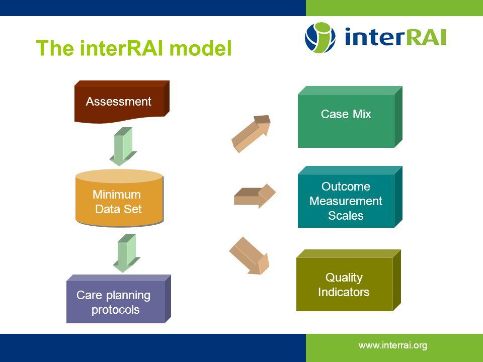 www.interrai.org The interRAI model Assessment Minimum Data Set Minimum Data Set Outcome Measurement Scales Quality Indicators Case Mix Care planning