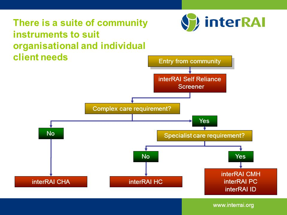 www.interrai.org There is a suite of community instruments to suit organisational and individual client needs Entry from community interRAI Self Relia