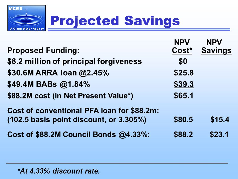 Projected Savings NPV NPV Proposed Funding: Cost* Savings $8.2 million of principal forgiveness $0 $30.6M ARRA $49.4M $88.2M cost (in Net Present Value*) $65.1 Cost of conventional PFA loan for $88.2m: (102.5 basis point discount, or 3.305%) $80.5 $15.4 Cost of $88.2M Council $88.2 $23.1 *At 4.33% discount rate.