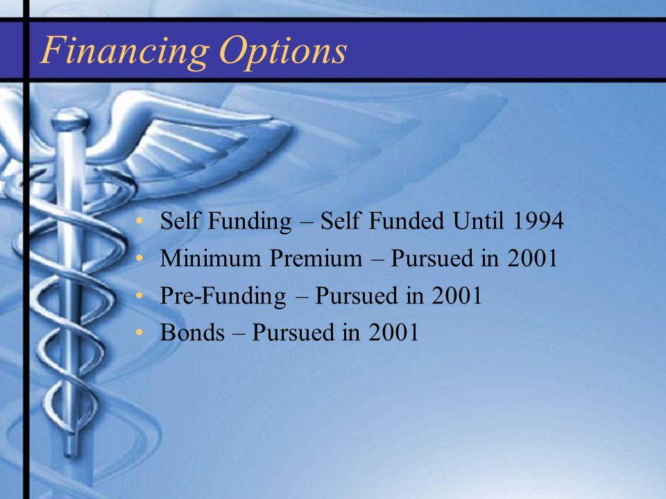 Self Funding – Self Funded Until 1994 Minimum Premium – Pursued in 2001 Pre-Funding – Pursued in 2001 Bonds – Pursued in 2001