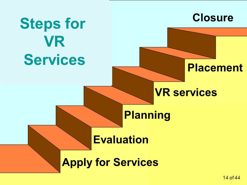 14 Steps for VR Services Apply for Services Evaluation Planning VR services Placement Closure 14 of 44