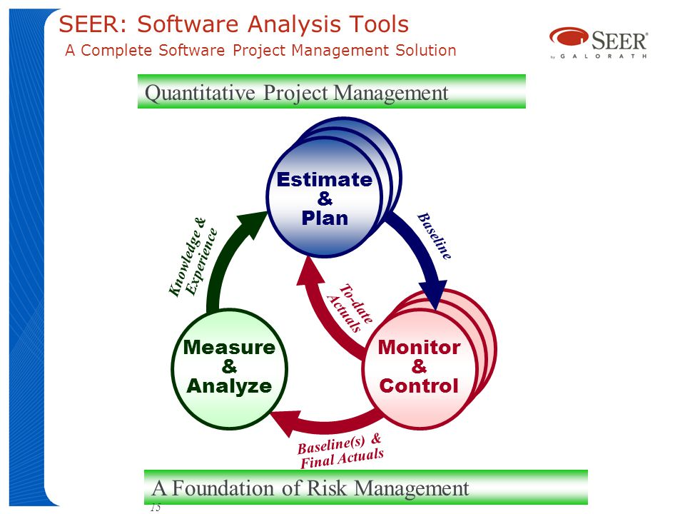SEER: Software Analysis Tools A Complete Software Project Management Solution Knowledge & Experience Baseline(s) & Final Actuals To-date Actuals Measure & Analyze Monitor & Control Baseline Estimate & Plan A Foundation of Risk Management Quantitative Project Management 15