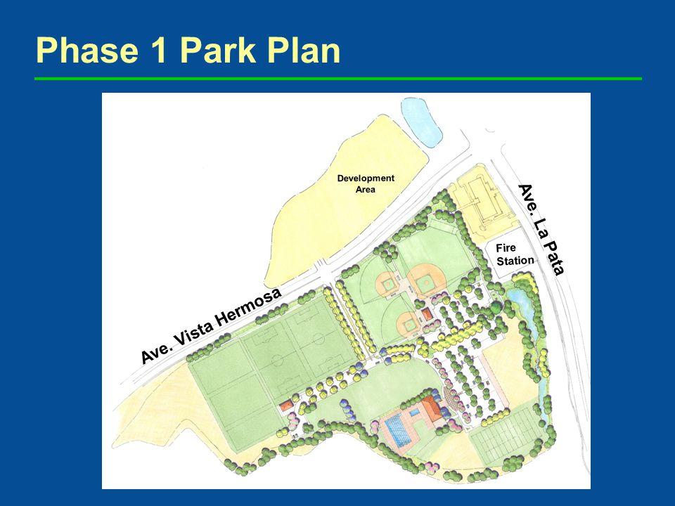 Phase 1 Park Plan Ave. Vista Hermosa Ave. La Pata Fire Station Development Area