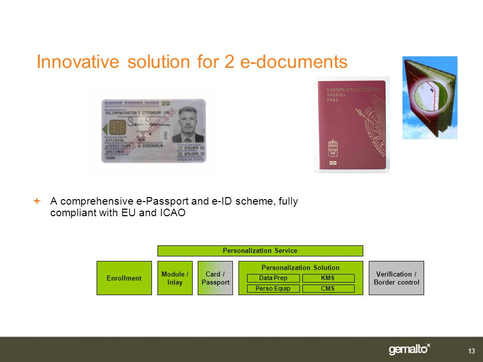 13 Innovative solution for 2 e-documents A comprehensive e-Passport and e-ID scheme, fully compliant with EU and ICAO Module / Inlay Card / Passport P