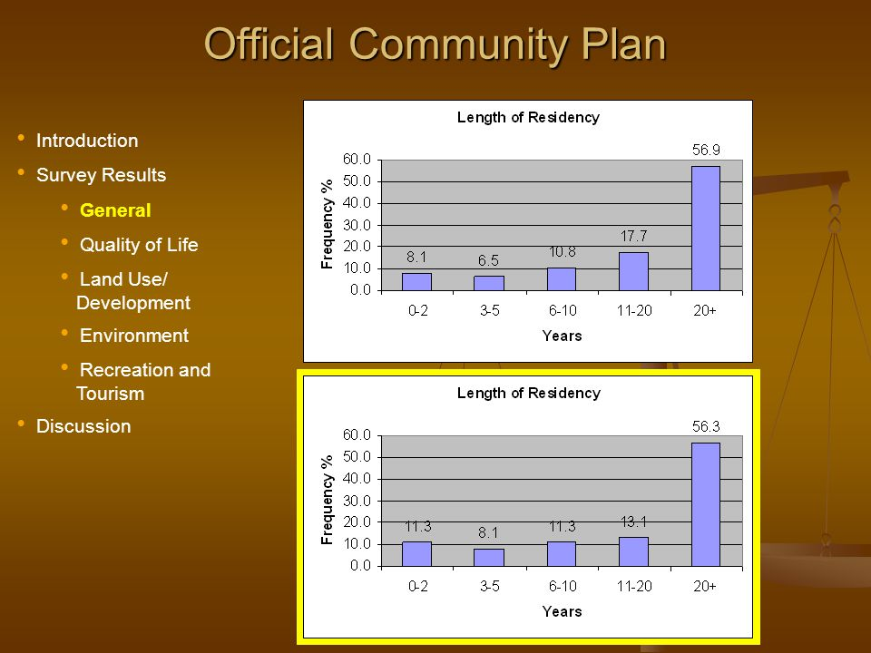 Official Community Plan Section A (Quality of Life): Introduction Survey Results General Quality of Life Land Use/ Development Environment Recreation and Tourism Discussion