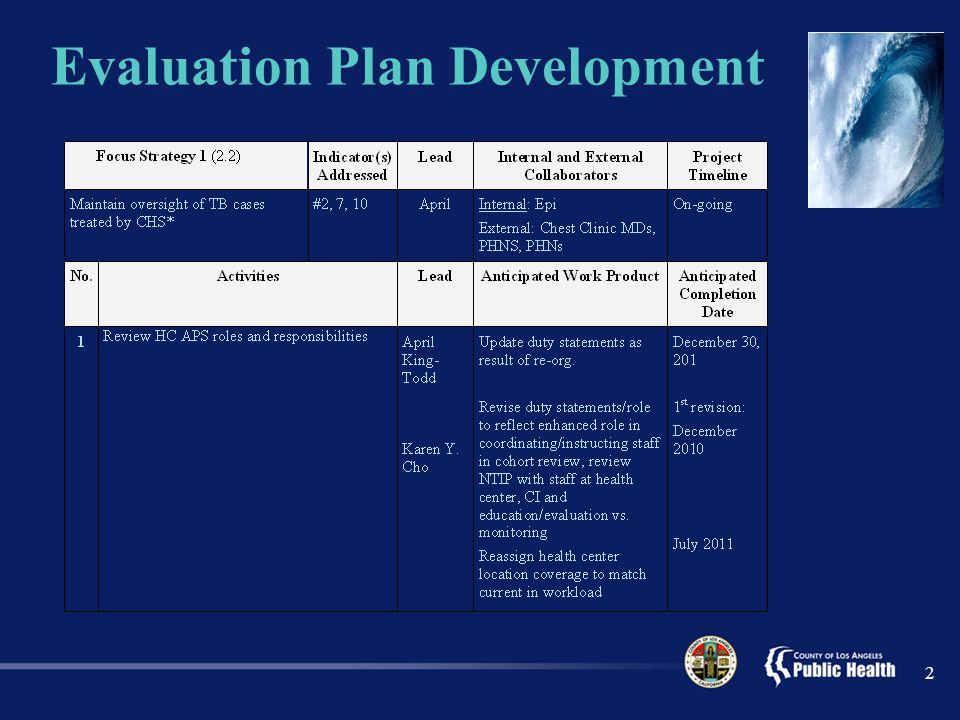 Evaluation Plan Development 2