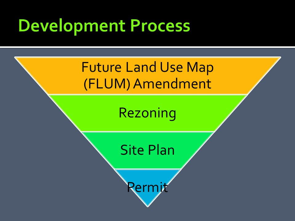 Future Land Use Map (FLUM) Amendment Rezoning Site Plan Permit