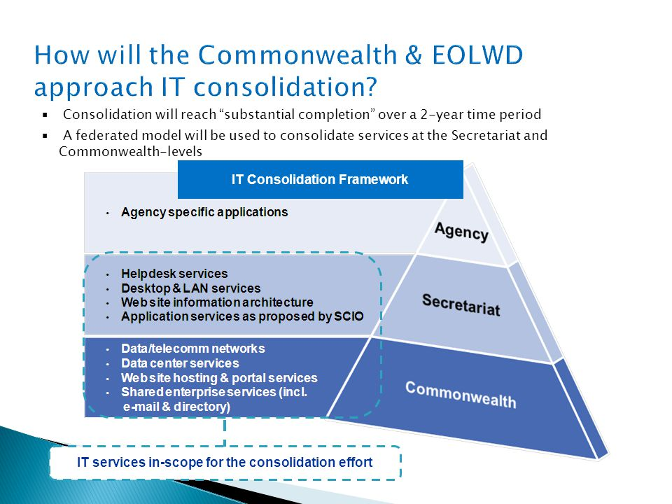 How will the Commonwealth & EOLWD approach IT consolidation.