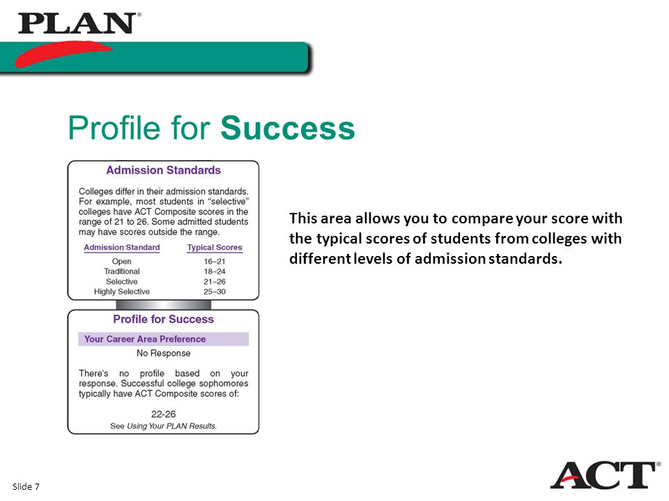 Slide 7 Profile for Success This area allows you to compare your score with the typical scores of students from colleges with different levels of admi