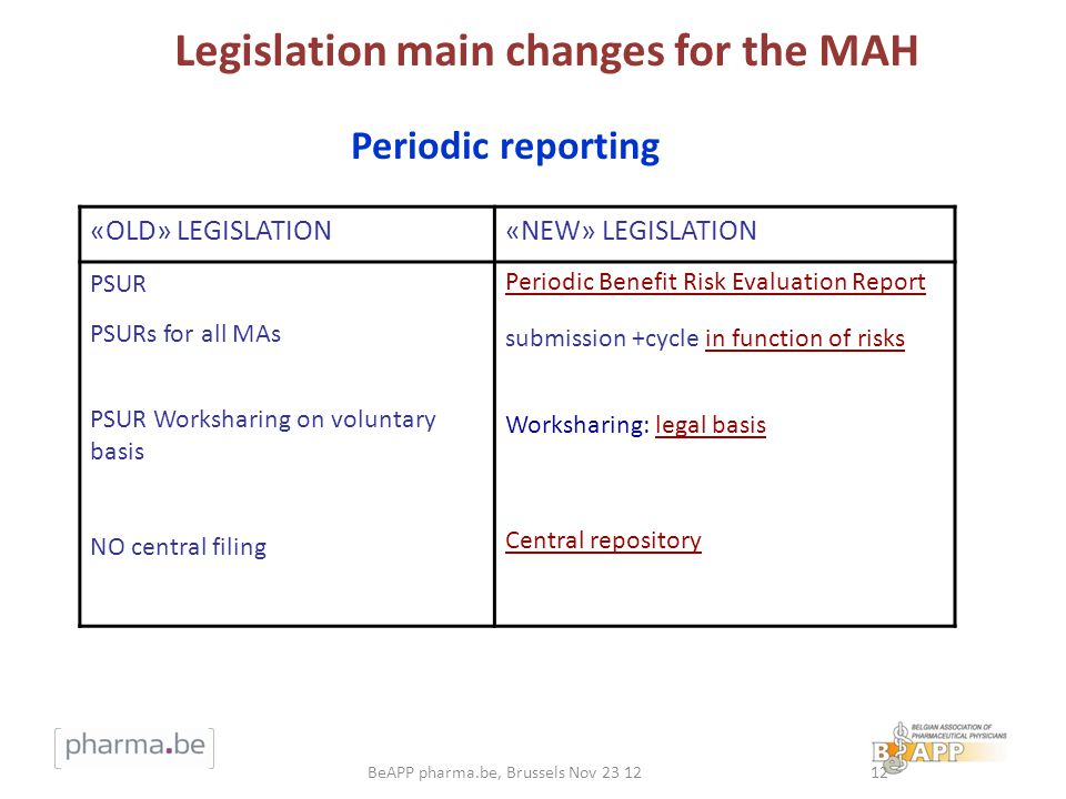 «OLD» LEGISLATION«NEW» LEGISLATION PSUR PSURs for all MAs PSUR Worksharing on voluntary basis NO central filing Periodic Benefit Risk Evaluation Report submission +cycle in function of risks Worksharing: legal basis Central repository Legislation main changes for the MAH Periodic reporting 12BeAPP pharma.be, Brussels Nov 23 12