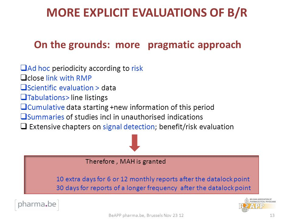 MORE EXPLICIT EVALUATIONS OF B/R 13 Ad hoc periodicity according to risk close link with RMP Scientific evaluation > data Tabulations> line listings Cumulative data starting +new information of this period Summaries of studies incl in unauthorised indications Extensive chapters on signal detection; benefit/risk evaluation Therefore, MAH is granted 10 extra days for 6 or 12 monthly reports after the datalock point 30 days for reports of a longer frequency after the datalock point On the grounds: more pragmatic approach BeAPP pharma.be, Brussels Nov 23 12