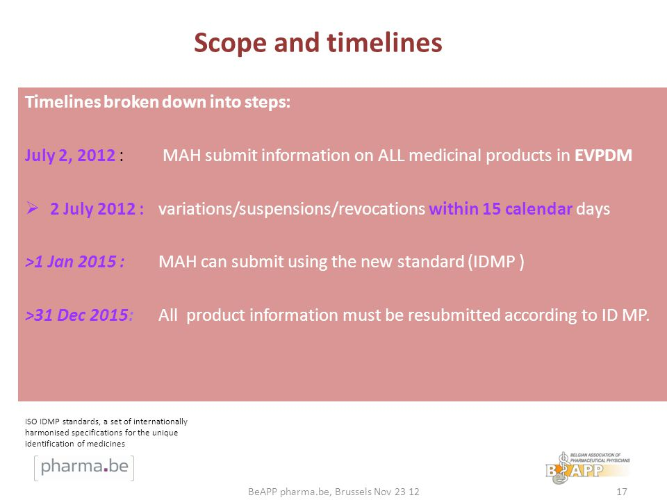 Scope and timelines Timelines broken down into steps: July 2, 2012 : MAH submit information on ALL medicinal products in EVPDM 2 July 2012 :variations/suspensions/revocations within 15 calendar days >1 Jan 2015 :MAH can submit using the new standard (IDMP ) >31 Dec 2015:All product information must be resubmitted according to ID MP.