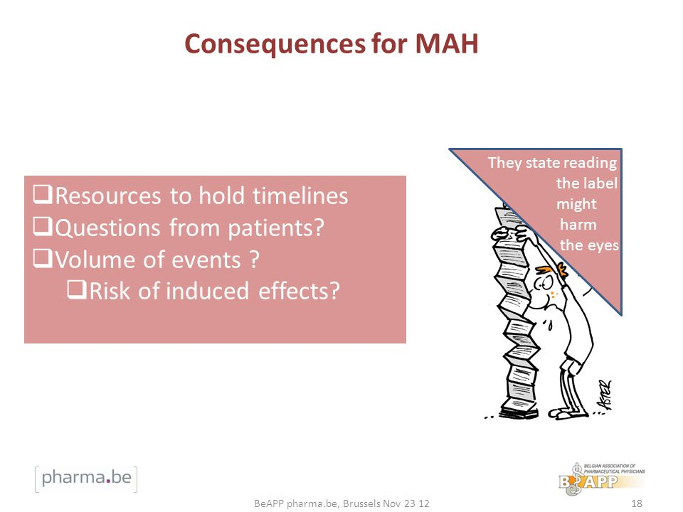 Consequences for MAH 18 Resources to hold timelines Questions from patients? Volume of events ? Risk of induced effects? They state reading the label