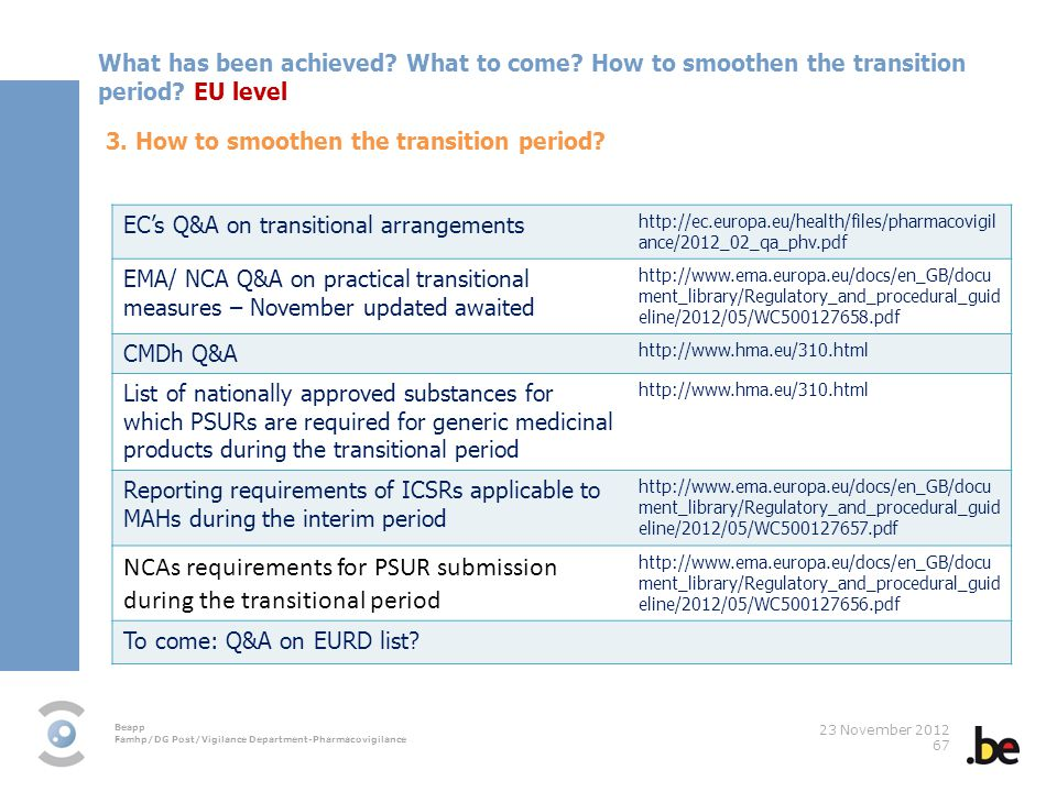 Beapp Famhp/DG Post/Vigilance Department-Pharmacovigilance 23 November 2012 67 What has been achieved? What to come? How to smoothen the transition pe
