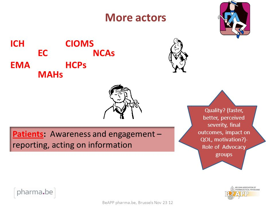 More actors ICH CIOMS ECNCAs EMAHCPs MAHs 7 BeAPP pharma.be, Brussels Nov 23 12 Quality.