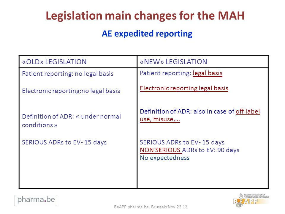 «OLD» LEGISLATION«NEW» LEGISLATION Patient reporting: no legal basis Electronic reporting:no legal basis Definition of ADR: « under normal conditions