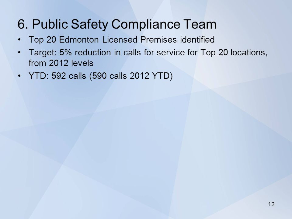 6. Public Safety Compliance Team Top 20 Edmonton Licensed Premises identified Target: 5% reduction in calls for service for Top 20 locations, from 201