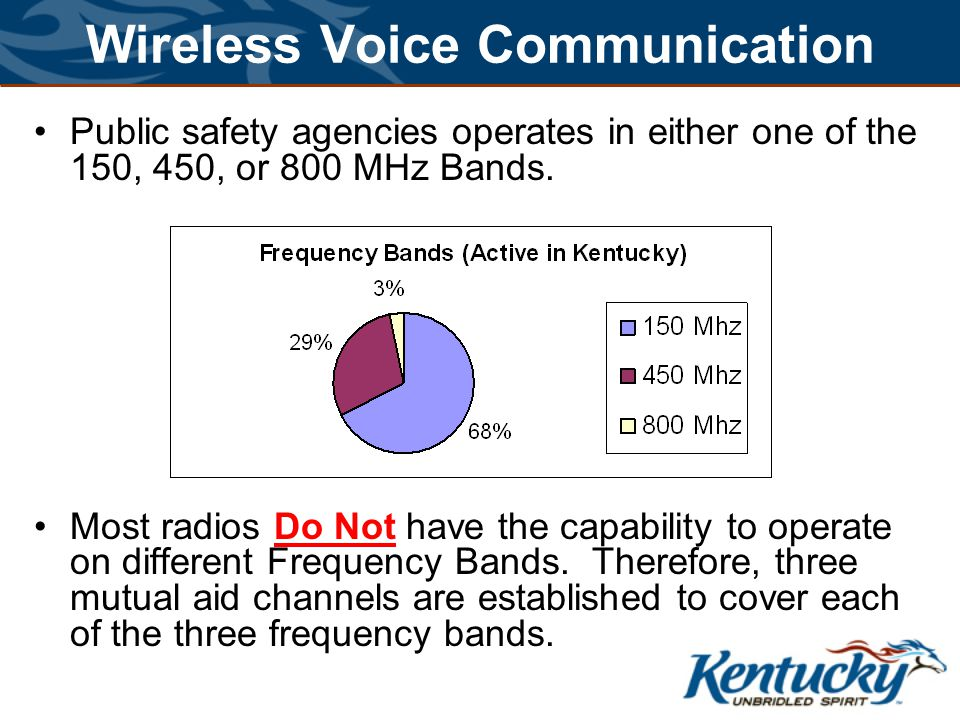 Wireless Voice Communication Public safety agencies operates in either one of the 150, 450, or 800 MHz Bands.