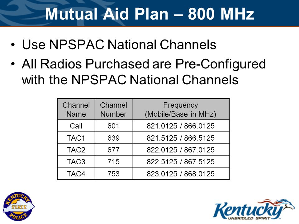 Mutual Aid Plan – 800 MHz Use NPSPAC National Channels All Radios Purchased are Pre-Configured with the NPSPAC National Channels Channel Name Channel Number Frequency (Mobile/Base in MHz) Call601821.0125 / 866.0125 TAC1639821.5125 / 866.5125 TAC2677822.0125 / 867.0125 TAC3715822.5125 / 867.5125 TAC4753823.0125 / 868.0125