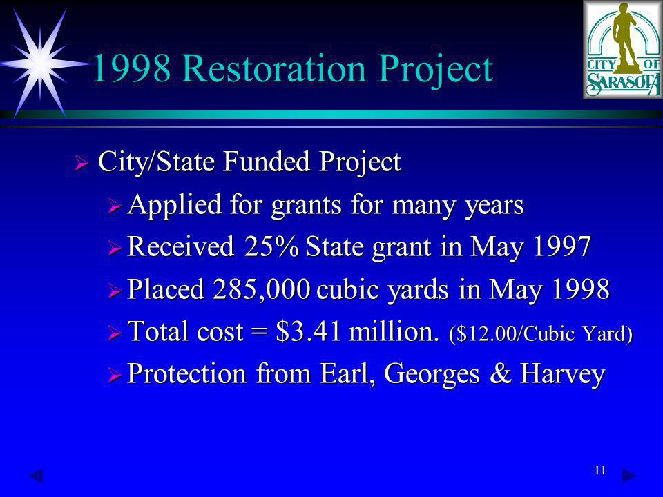 11 1998 Restoration Project City/State Funded Project City/State Funded Project Applied for grants for many years Applied for grants for many years Re