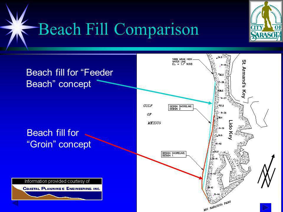 18 Beach Fill Comparison Beach fill for Feeder Beach concept Beach fill for Groin concept St.