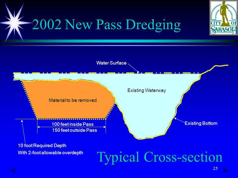25 2002 New Pass Dredging Water Surface Existing Bottom 10 foot Required Depth With 2-foot allowable overdepth 100 feet inside Pass 150 feet outside P