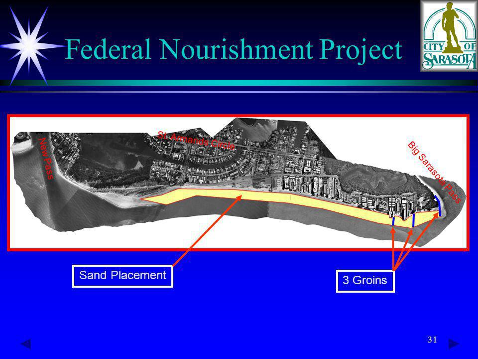 31 Federal Nourishment Project New Pass Big Sarasota Pass St.
