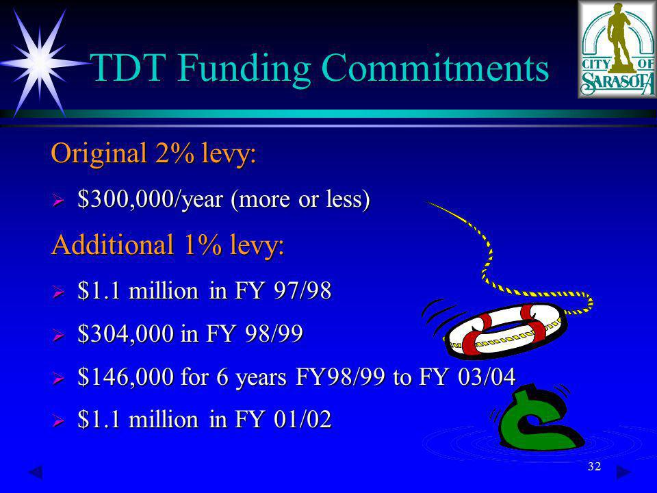 32 TDT Funding Commitments Original 2% levy: $300,000/year (more or less) Additional 1% levy: $1.1 million in FY 97/98 $304,000 in FY 98/99 $146,000 for 6 years FY98/99 to FY 03/04 $1.1 million in FY 01/02