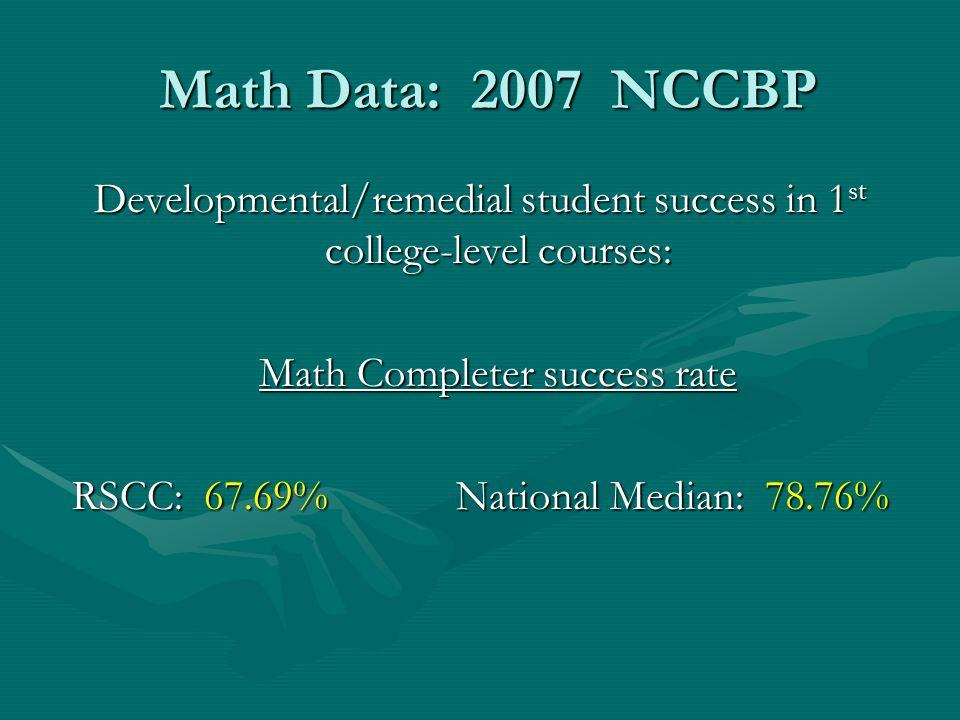 Math Data: 2007 NCCBP Math Data: 2007 NCCBP Developmental/remedial student success in 1 st college-level courses: Math Completer success rate RSCC: 67